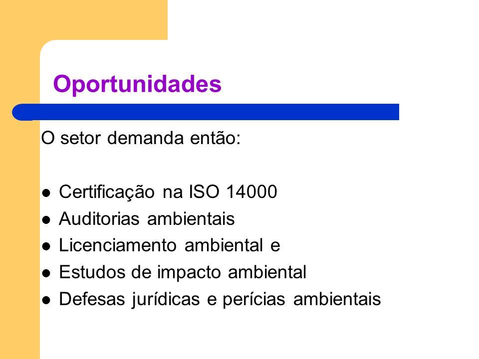 Oportunidades O setor demanda então: Certificação na ISO 14000