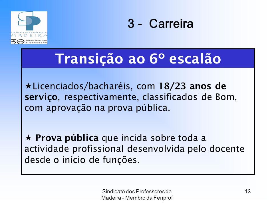 Sindicato dos Professores da Madeira - Membro da Fenprof