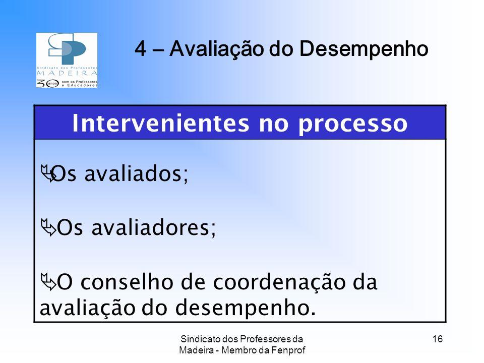 4 – Avaliação do Desempenho Intervenientes no processo