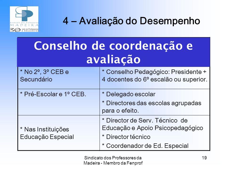 4 – Avaliação do Desempenho Conselho de coordenação e avaliação