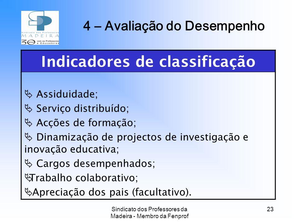 4 – Avaliação do Desempenho Indicadores de classificação