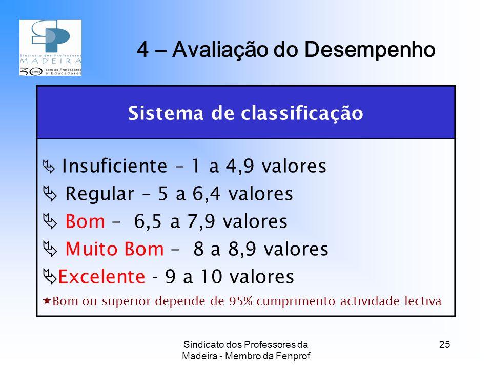 4 – Avaliação do Desempenho Sistema de classificação