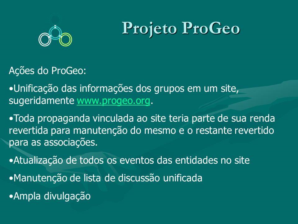 Projeto ProGeo Ações do ProGeo:
