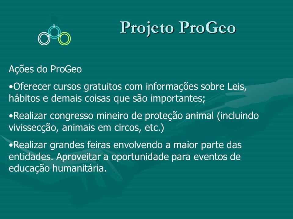 Projeto ProGeo Ações do ProGeo