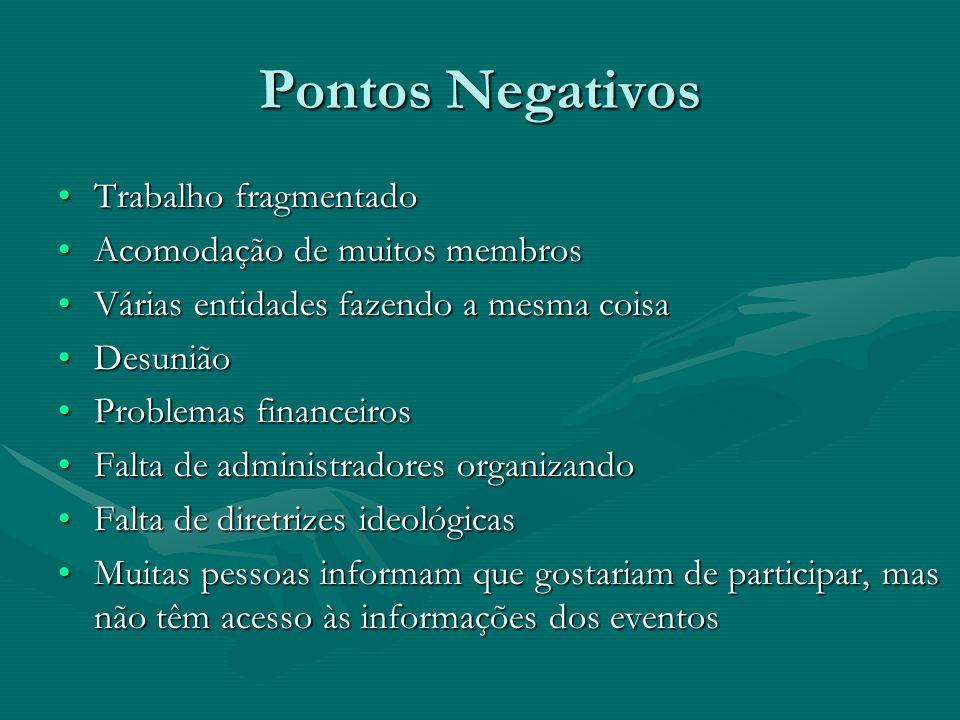 Pontos Negativos Trabalho fragmentado Acomodação de muitos membros
