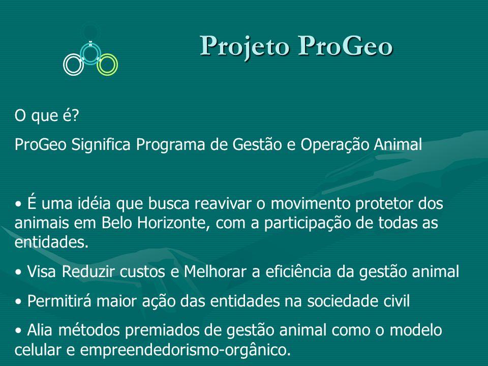 Projeto ProGeo O que é ProGeo Significa Programa de Gestão e Operação Animal.