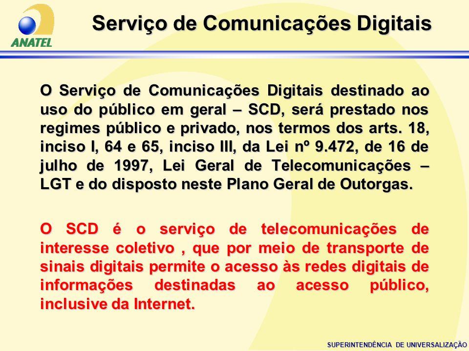 Serviço de Comunicações Digitais