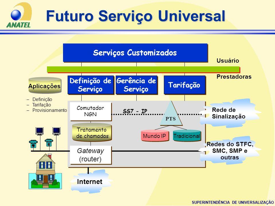 Futuro Serviço Universal