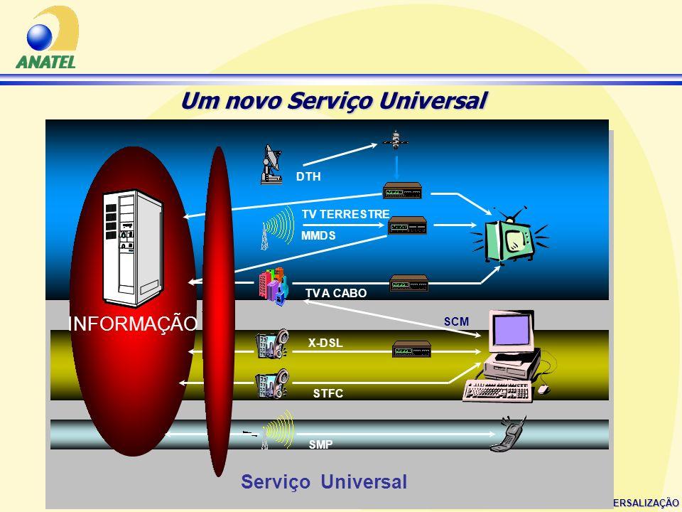 Um novo Serviço Universal