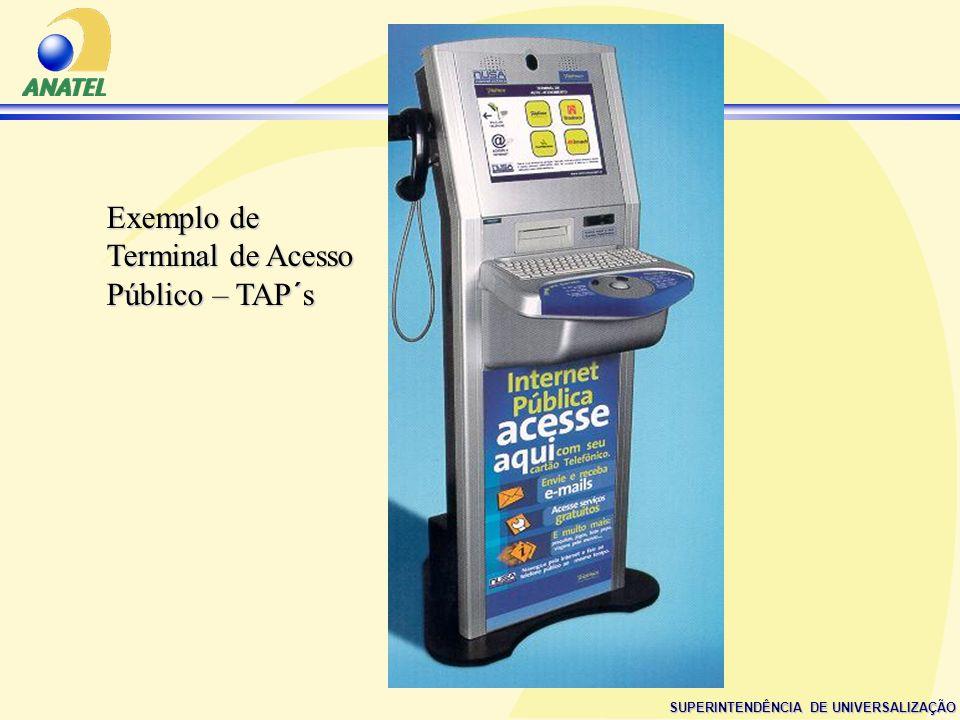 Exemplo de Terminal de Acesso Público – TAP´s