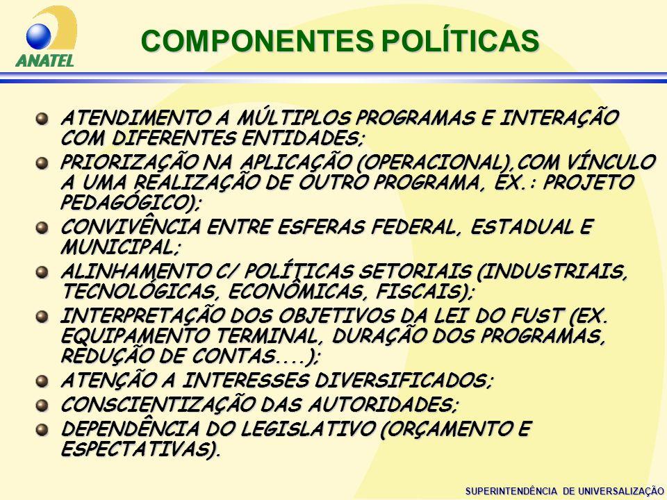 COMPONENTES POLÍTICAS