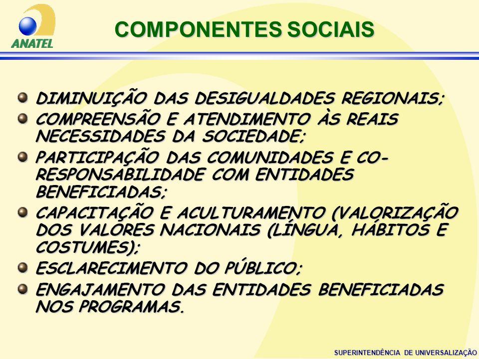 COMPONENTES SOCIAIS DIMINUIÇÃO DAS DESIGUALDADES REGIONAIS;