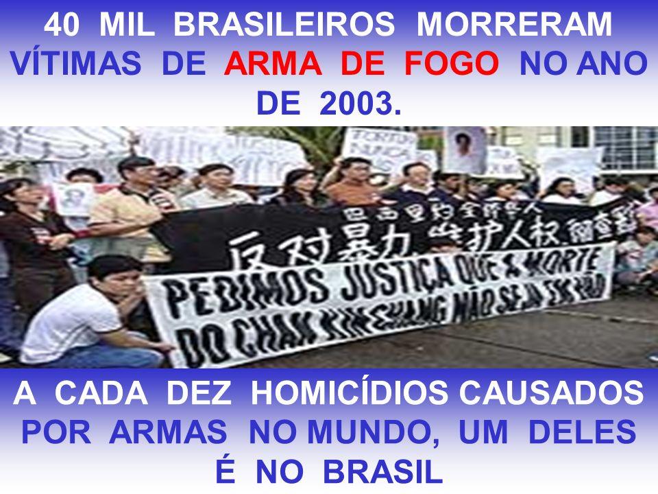 40 MIL BRASILEIROS MORRERAM VÍTIMAS DE ARMA DE FOGO NO ANO DE 2003.