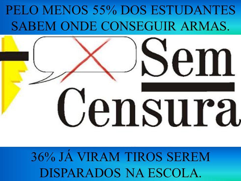 PELO MENOS 55% DOS ESTUDANTES SABEM ONDE CONSEGUIR ARMAS.