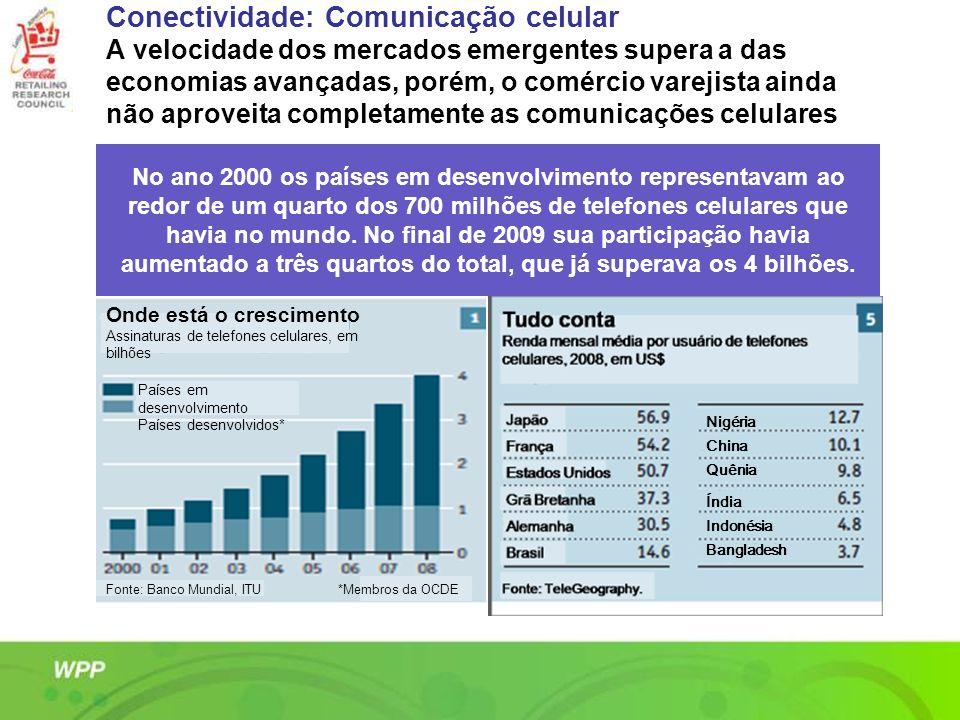 Conectividade: Comunicação celular A velocidade dos mercados emergentes supera a das economias avançadas, porém, o comércio varejista ainda não aproveita completamente as comunicações celulares