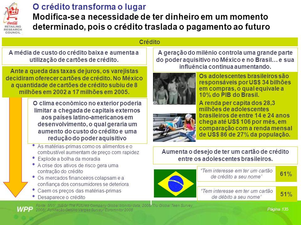O crédito transforma o lugar