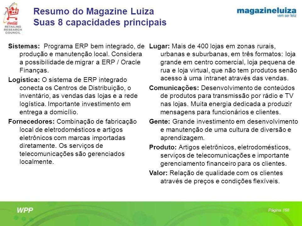 Resumo do Magazine Luiza Suas 8 capacidades principais