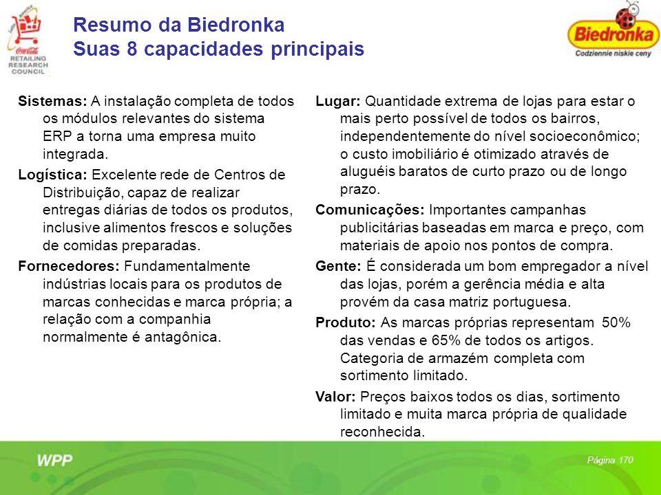 Resumo da Biedronka Suas 8 capacidades principais