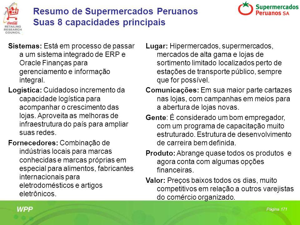 Resumo de Supermercados Peruanos Suas 8 capacidades principais