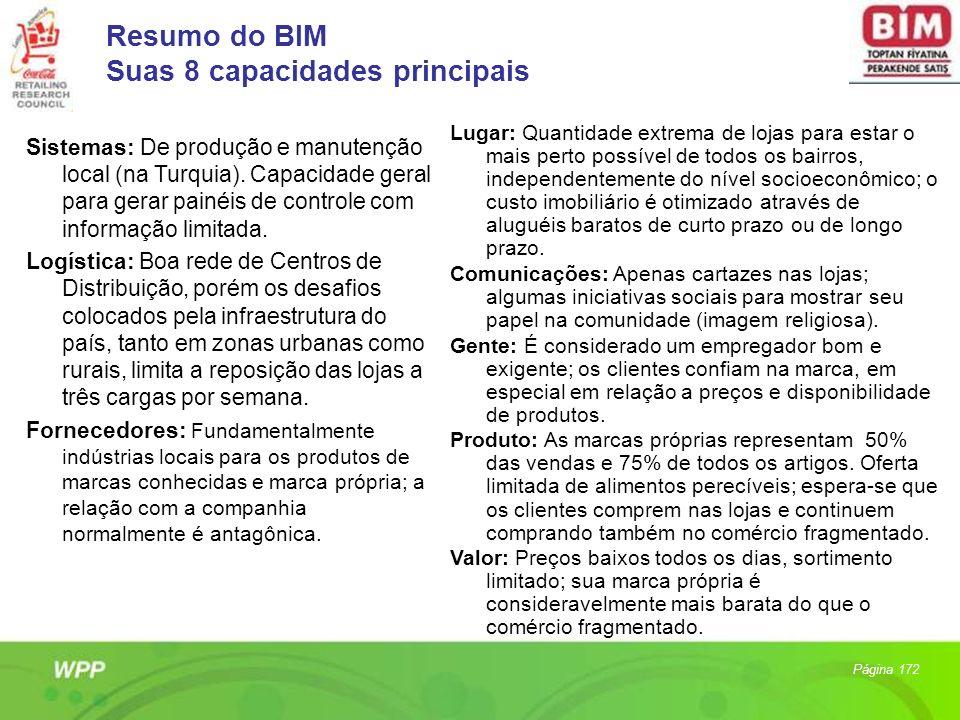 Resumo do BIM Suas 8 capacidades principais