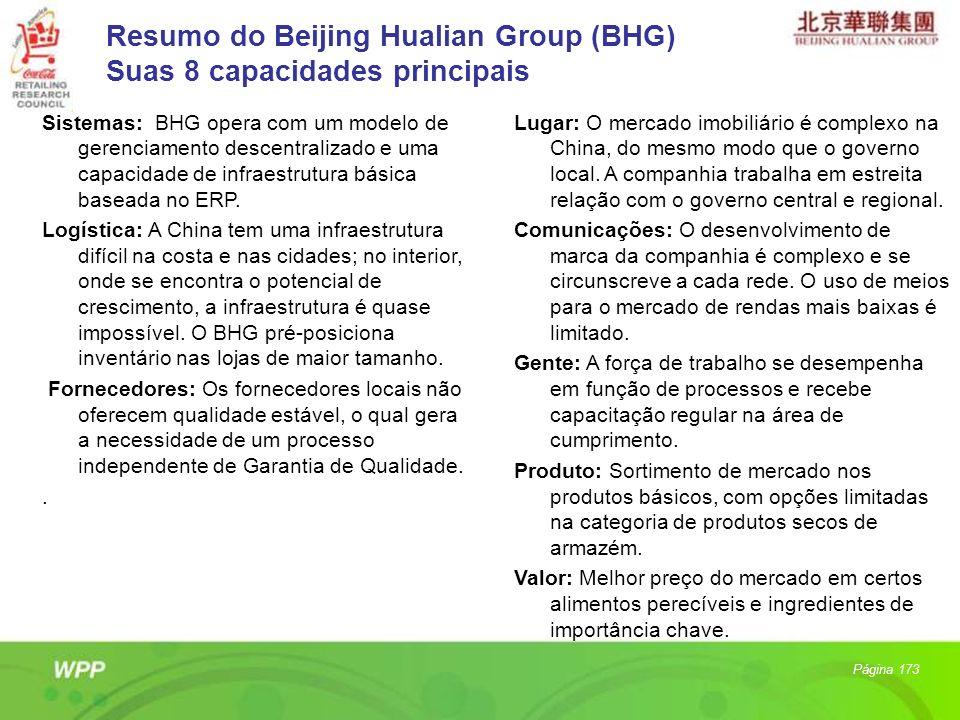 Resumo do Beijing Hualian Group (BHG) Suas 8 capacidades principais