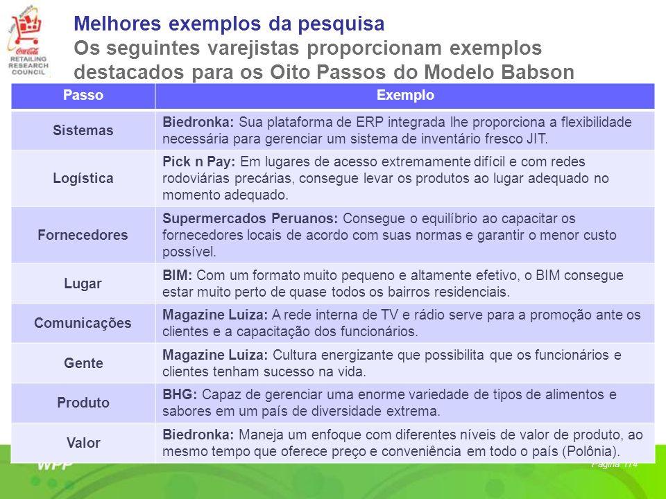 Melhores exemplos da pesquisa Os seguintes varejistas proporcionam exemplos destacados para os Oito Passos do Modelo Babson