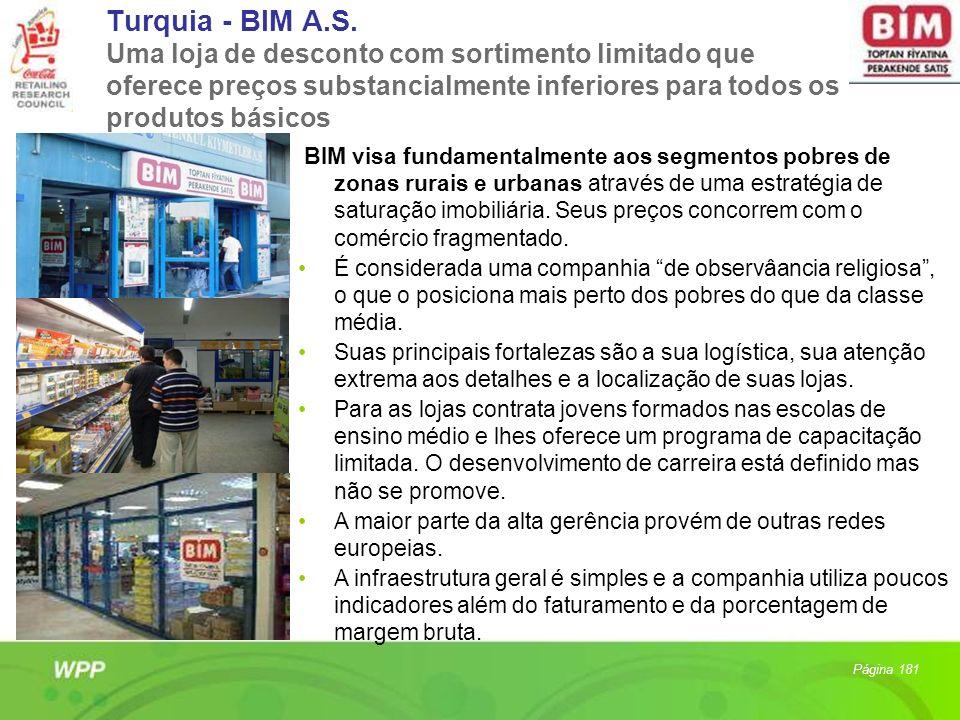 Turquia - BIM A.S. Uma loja de desconto com sortimento limitado que oferece preços substancialmente inferiores para todos os produtos básicos