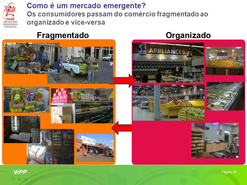 Fragmentado Organizado