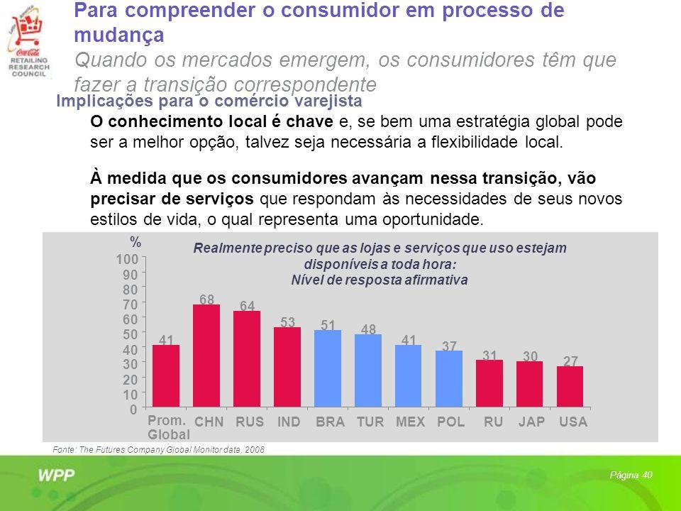 Para compreender o consumidor em processo de mudança