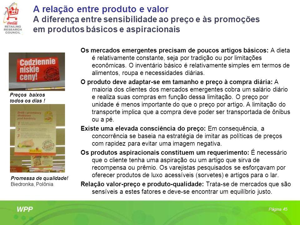 A relação entre produto e valor A diferença entre sensibilidade ao preço e às promoções em produtos básicos e aspiracionais
