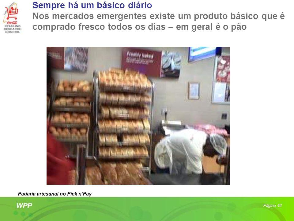 Sempre há um básico diário Nos mercados emergentes existe um produto básico que é comprado fresco todos os dias – em geral é o pão