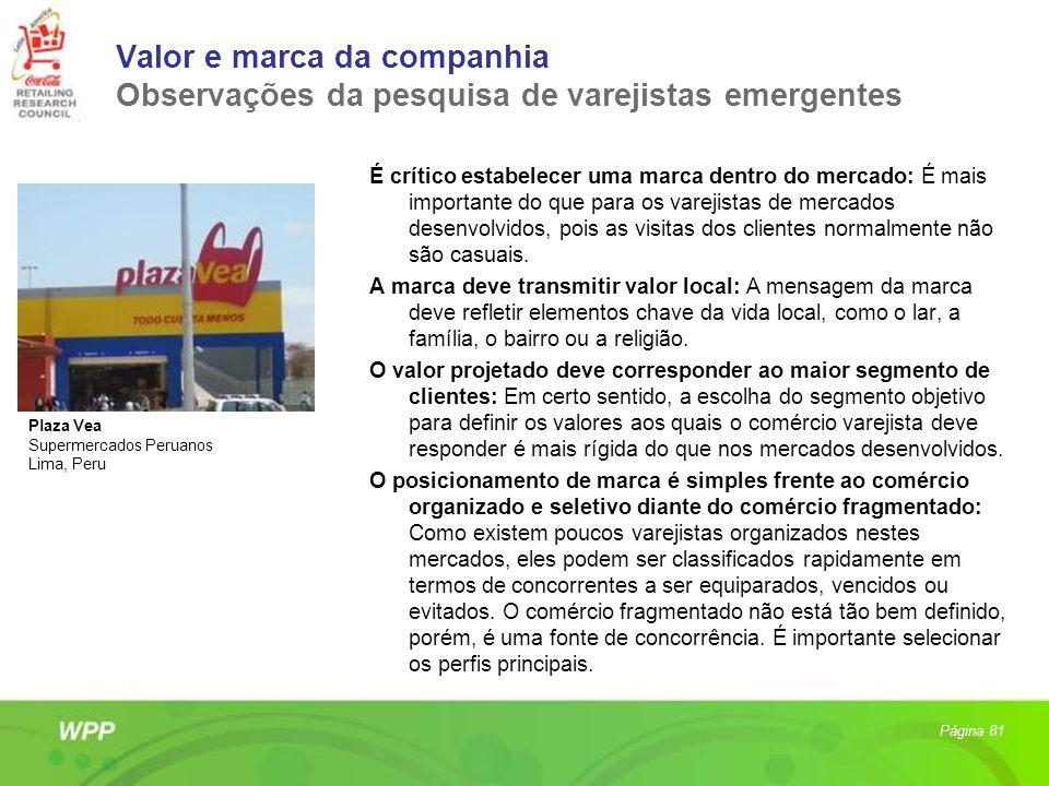 Valor e marca da companhia Observações da pesquisa de varejistas emergentes
