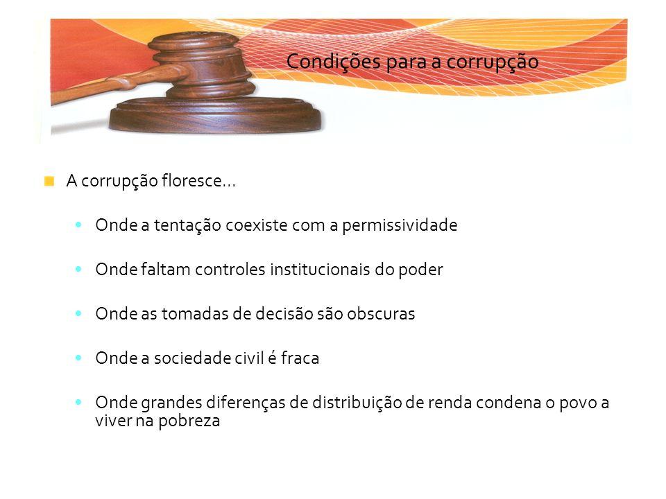 Condições para a corrupção