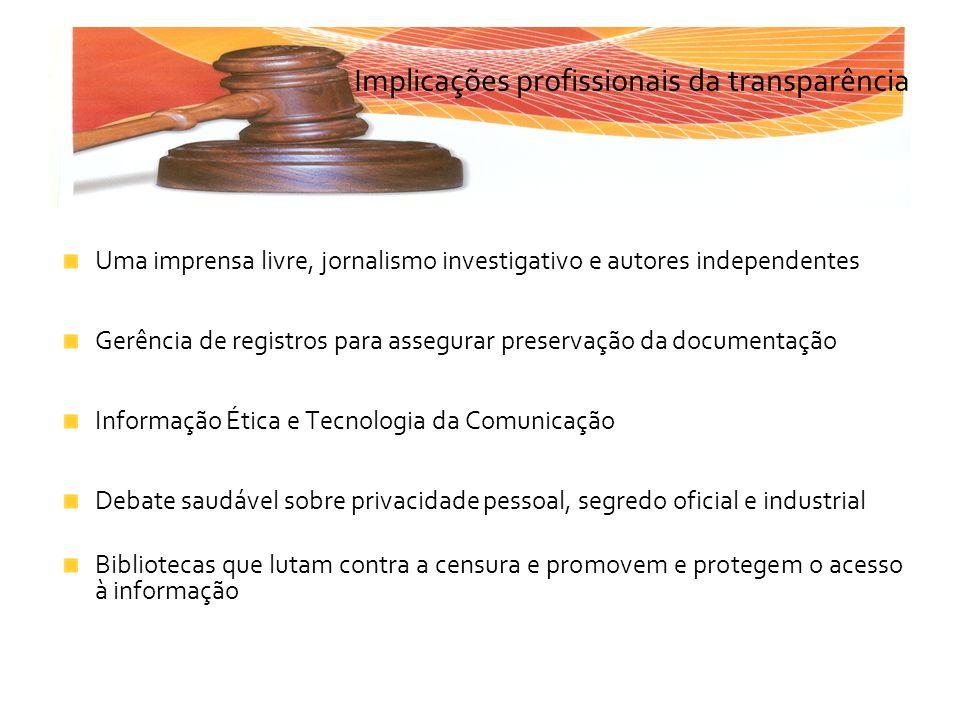 Implicações profissionais da transparência