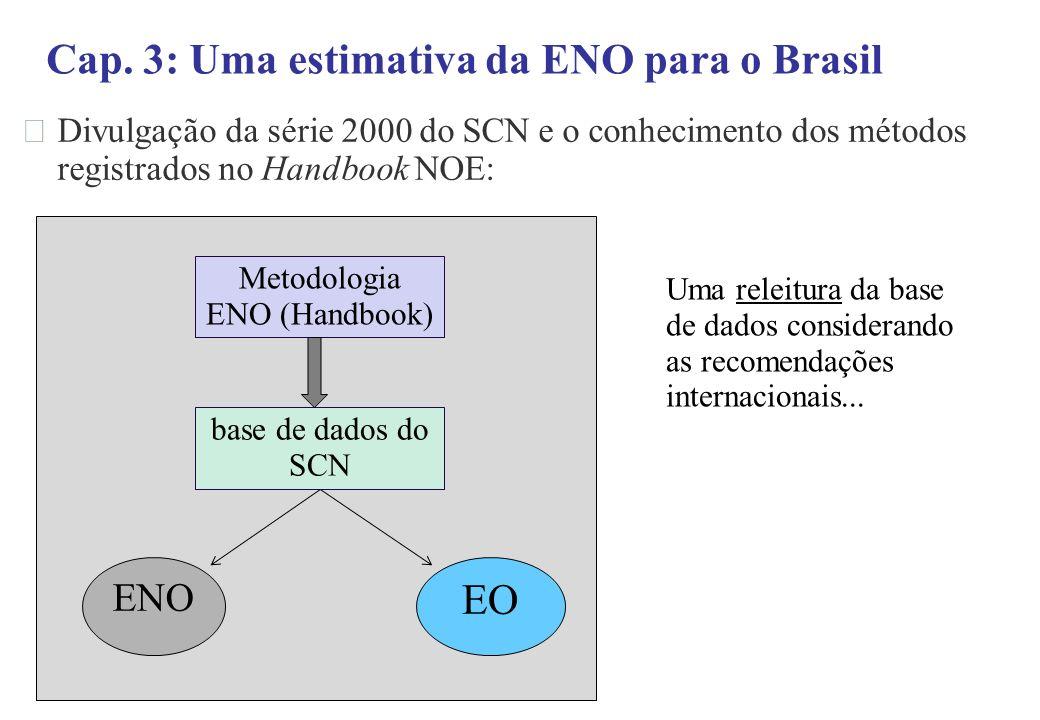 Metodologia ENO (Handbook)