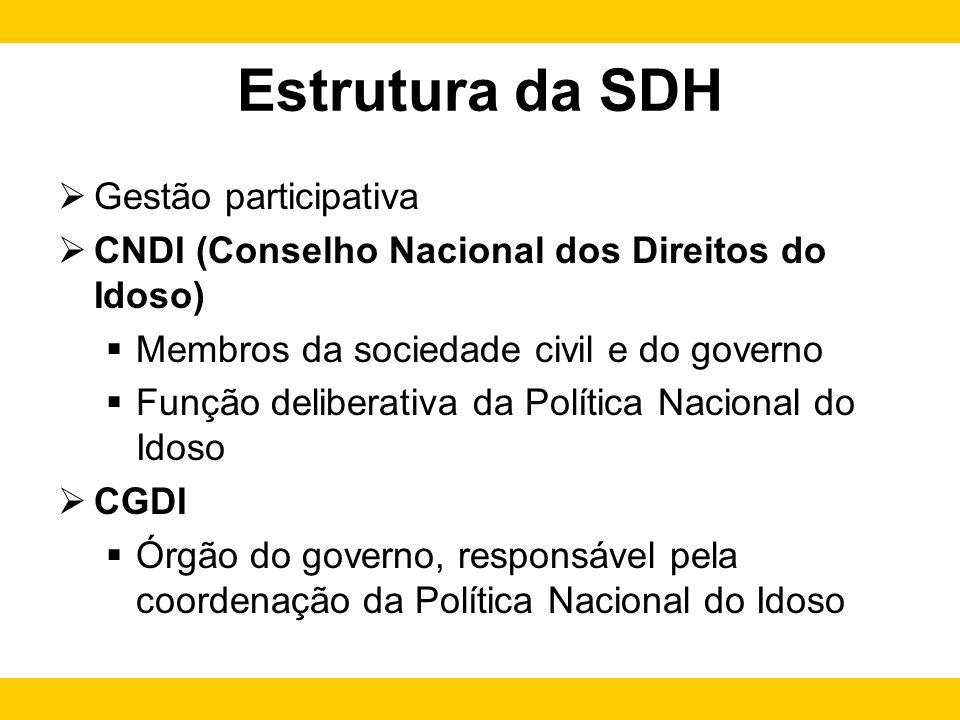 Estrutura da SDH Gestão participativa