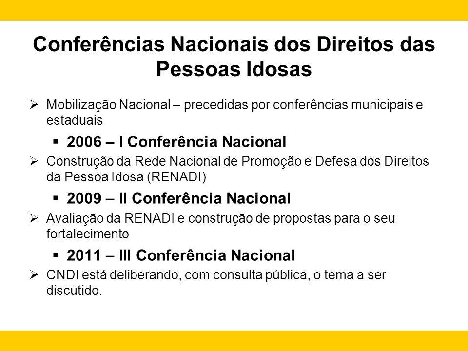 Conferências Nacionais dos Direitos das Pessoas Idosas