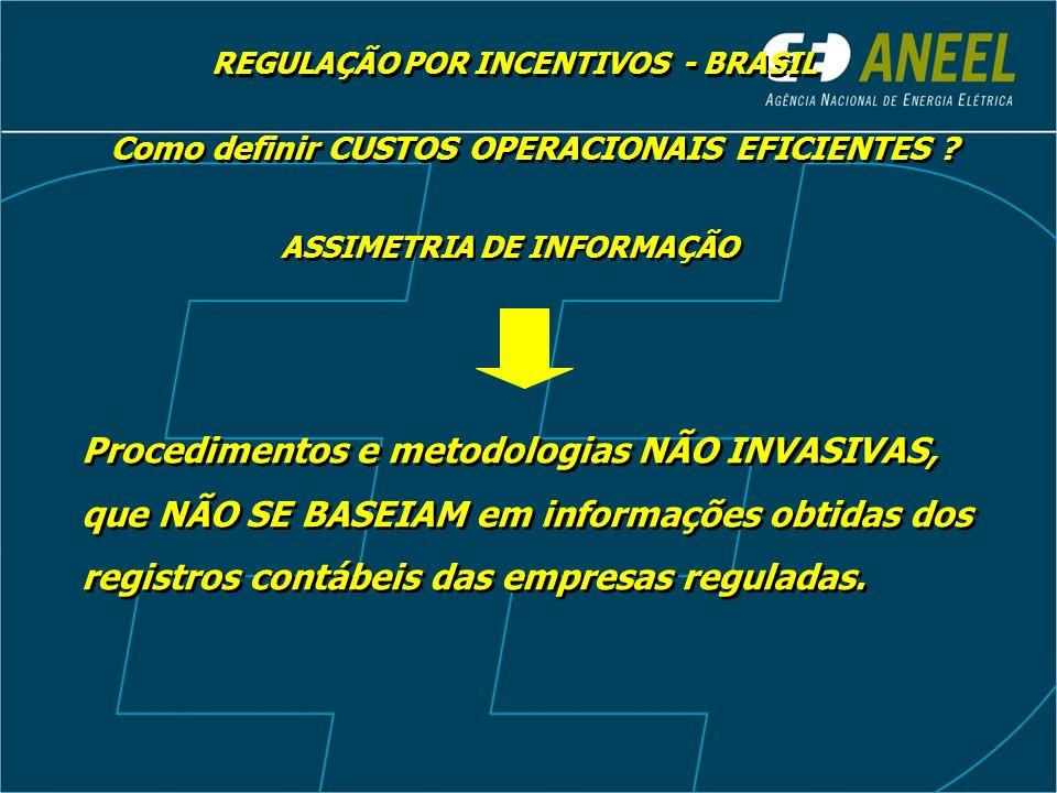 REGULAÇÃO POR INCENTIVOS - BRASIL