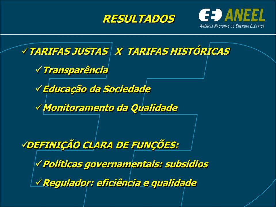 RESULTADOS TARIFAS JUSTAS X TARIFAS HISTÓRICAS Transparência