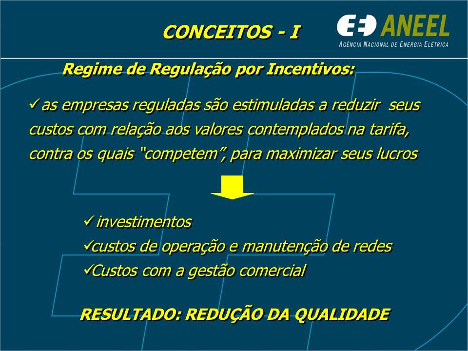 Regime de Regulação por Incentivos: RESULTADO: REDUÇÃO DA QUALIDADE