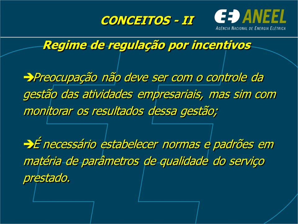 Regime de regulação por incentivos