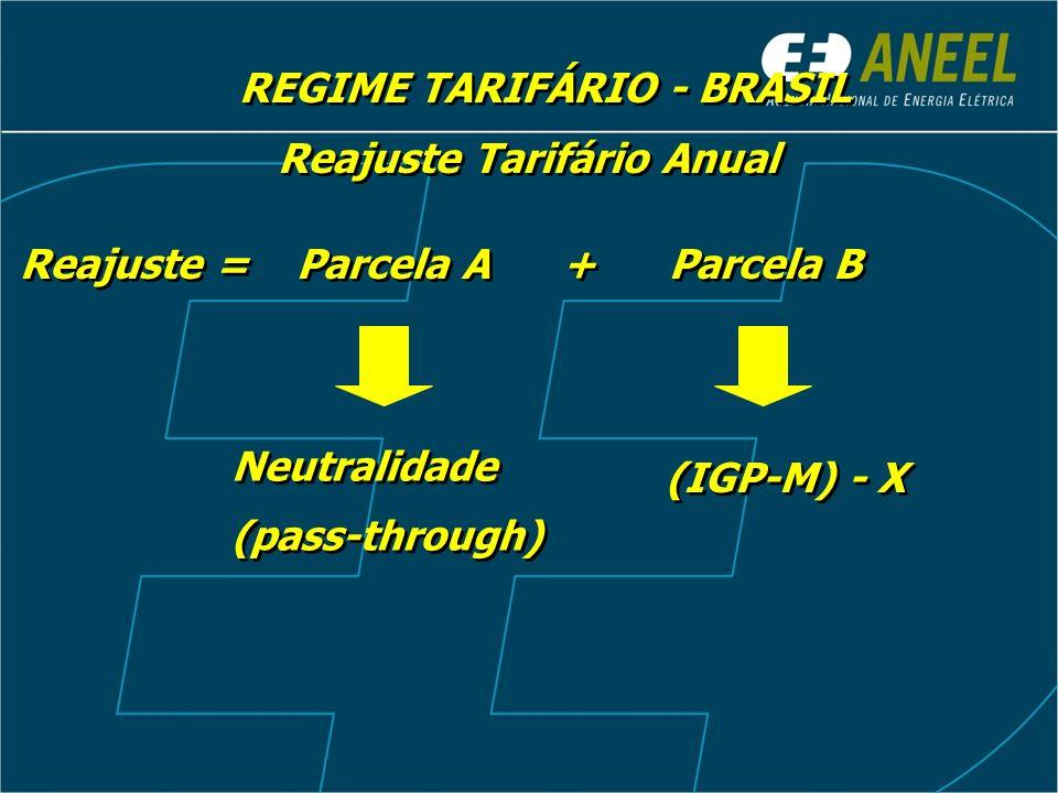 REGIME TARIFÁRIO - BRASIL Reajuste Tarifário Anual
