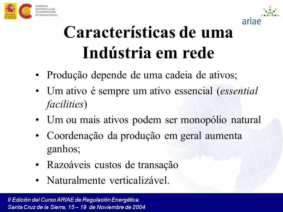 Características de uma Indústria em rede