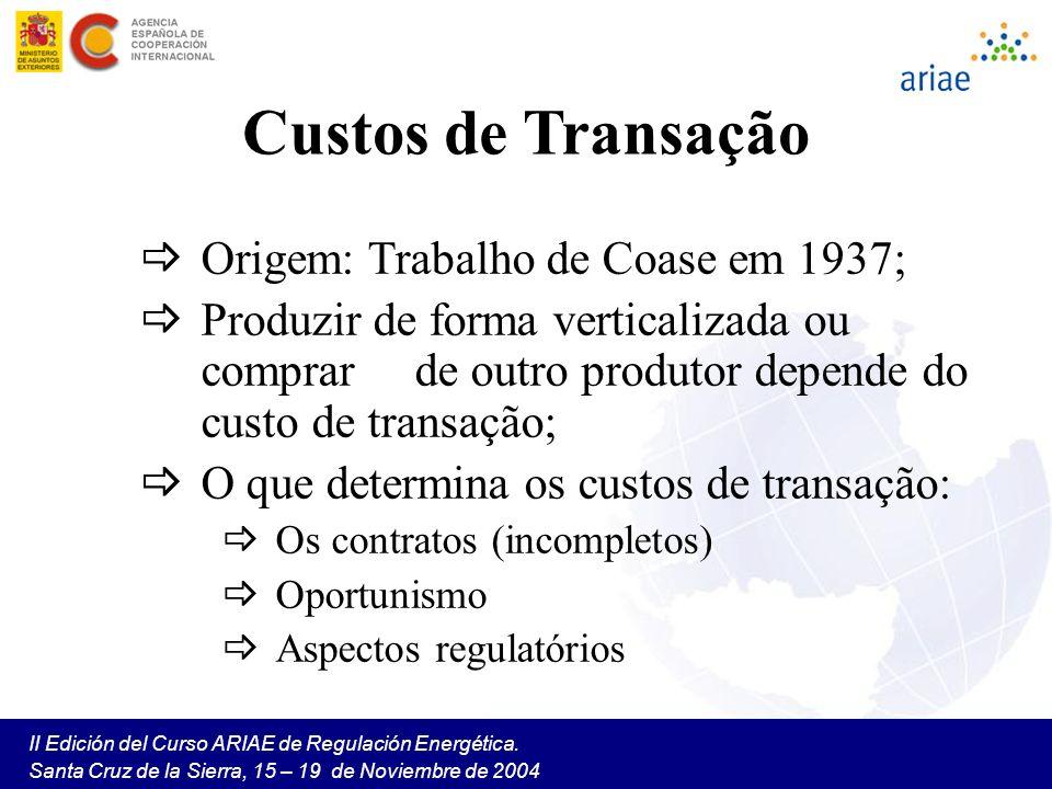 Custos de Transação Origem: Trabalho de Coase em 1937;