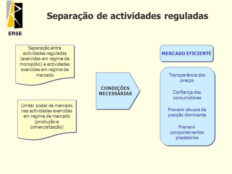 Separação de actividades reguladas