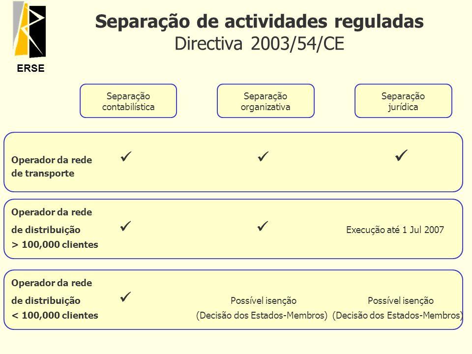 Separação de actividades reguladas Directiva 2003/54/CE