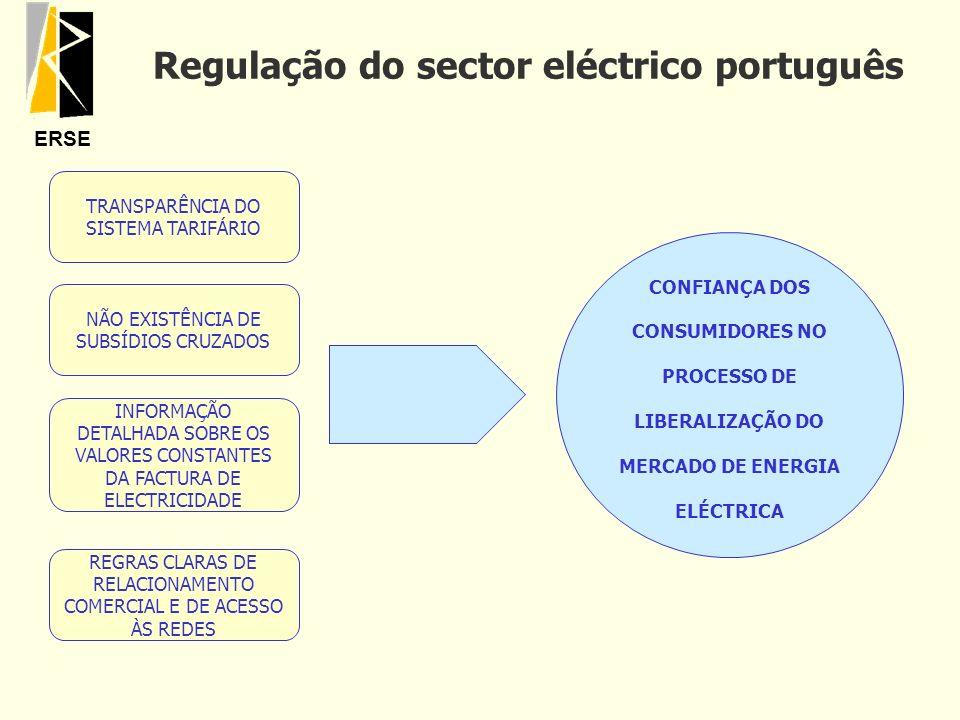 Regulação do sector eléctrico português