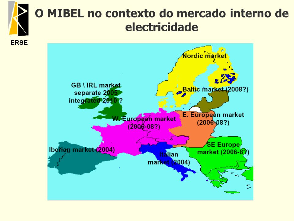 O MIBEL no contexto do mercado interno de electricidade