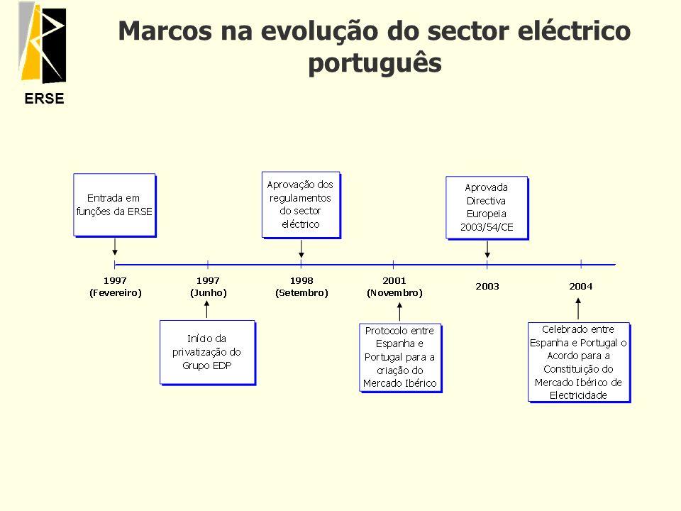 Marcos na evolução do sector eléctrico português