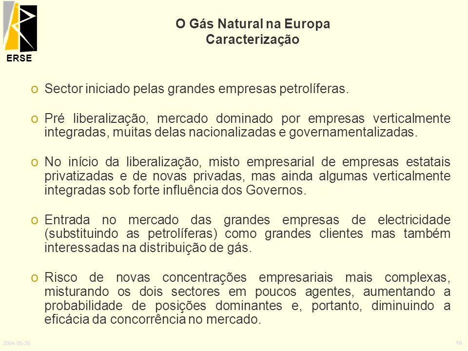 O Gás Natural na Europa Caracterização
